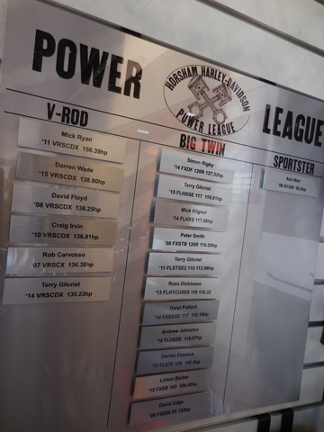 Power League - Horsham Harley-Davidson